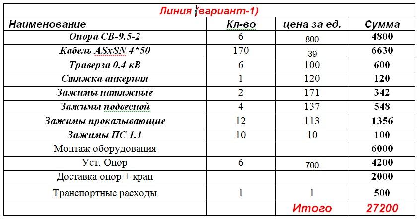 Нажмите на изображение для увеличения Название: Линия (вариант 1).jpg Просмотров: 64 Размер:115.8 Кб ID:173489