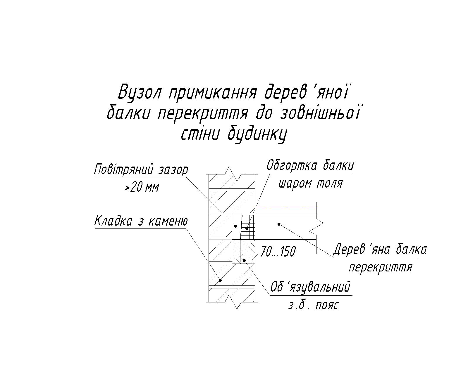 Нажмите на изображение для увеличения Название: узел примыкания дер.балки перекрытия к наружной стене.png Просмотров: 626 Размер:28.3 Кб ID:432602