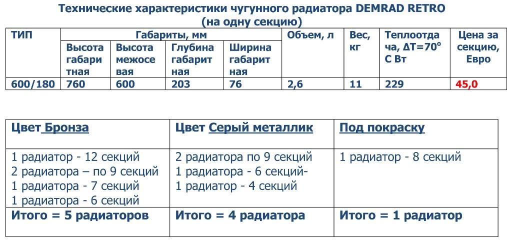 Нажмите на изображение для увеличения Название: Чугунные-радиаторы-Demrad-Retro-1.jpg Просмотров: 34 Размер:215.9 Кб ID:507465