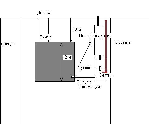 Нажмите на изображение для увеличения Название: plan.JPG Просмотров: 278 Размер:15.6 Кб ID:7140